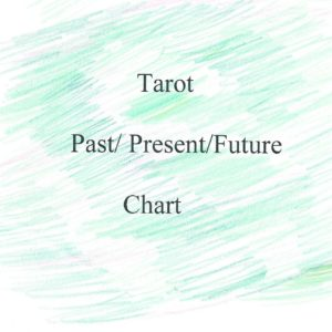 tarot past and future